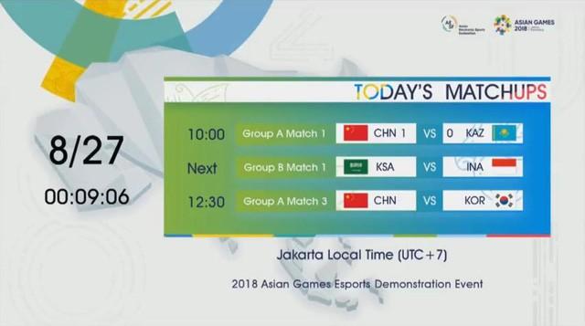 Lịch thi đấu ngày 27/8, trận kinh điển giữa Trung Quốc và Hàn Quốc vào lúc 12h30