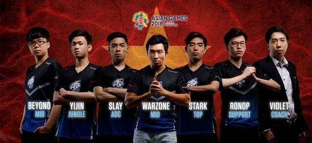 Đội tuyển LMHT Việt Nam EVOS Esports.